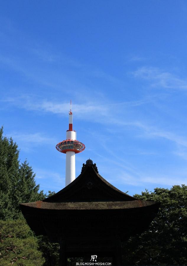 higashi-hongan-ji-kyoto-apercu-tour-Kyoto