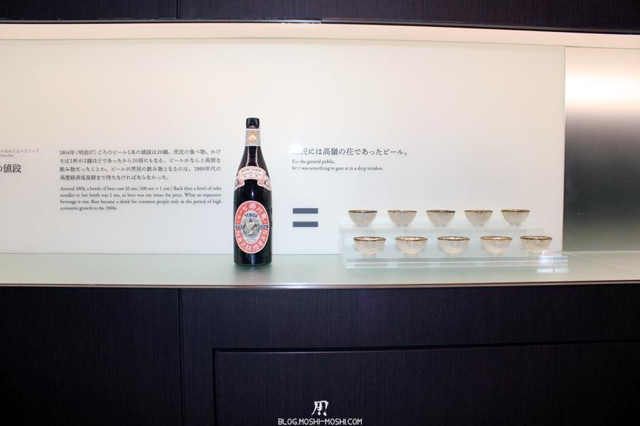 quartier-ebisu-Tokyo-musee-biere-yebisu-prix-1904