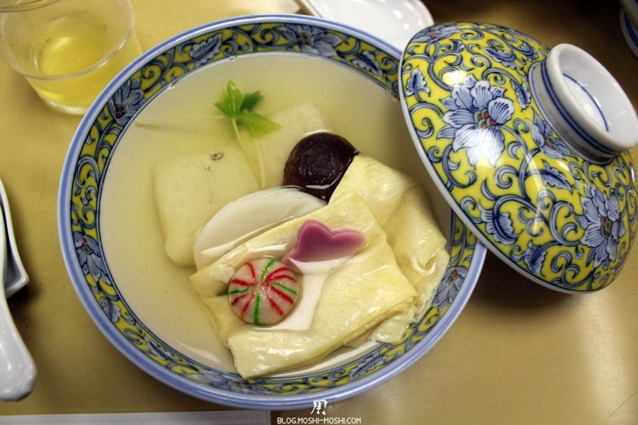 Tofu et Yuba