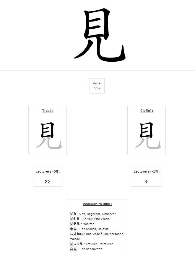 aperçu du module Kanji